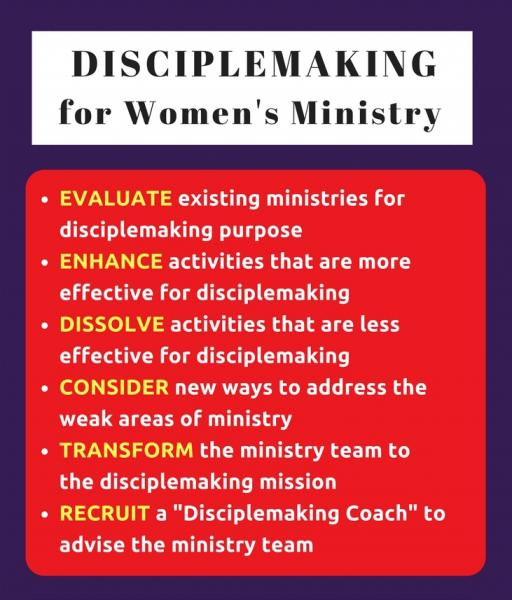 Disciple making for women's ministry. Evaluate existing ministries. Enhance effective activities. Dissolve less effective activities. Transform the leadership team for disciplemaking. melanienewton.com/disciplemaking
